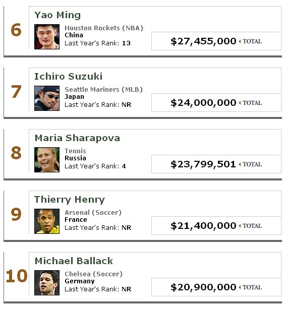 international 20 fortunate