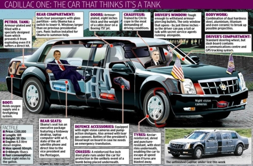 Top Presidential Limousines Cadillac One