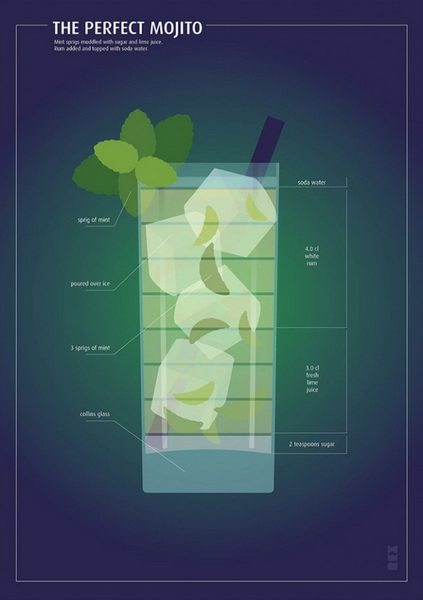 delicious_drinks_illustations-11.jpg