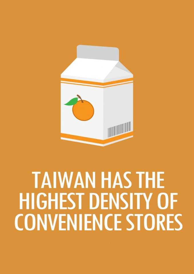 10-fun-facts-about-taiwan-4-724x1024.jpg