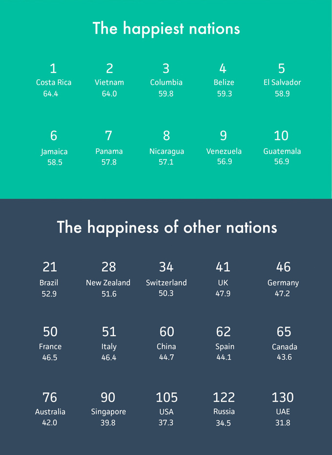 HappinessIndex07.jpg
